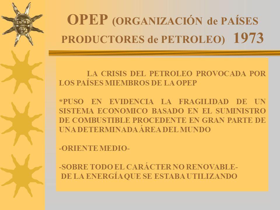 OPEP (ORGANIZACIÓN de PAÍSES PRODUCTORES de PETROLEO) 1973