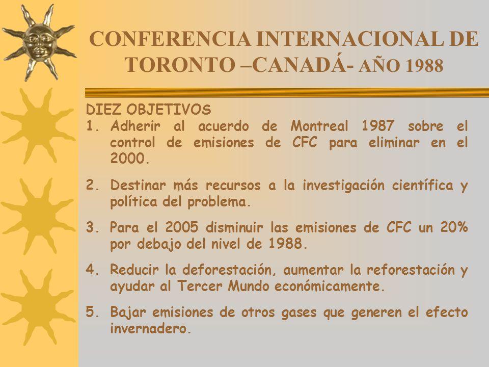 CONFERENCIA INTERNACIONAL DE TORONTO –CANADÁ- AÑO 1988