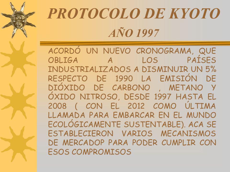 PROTOCOLO DE KYOTO AÑO 1997