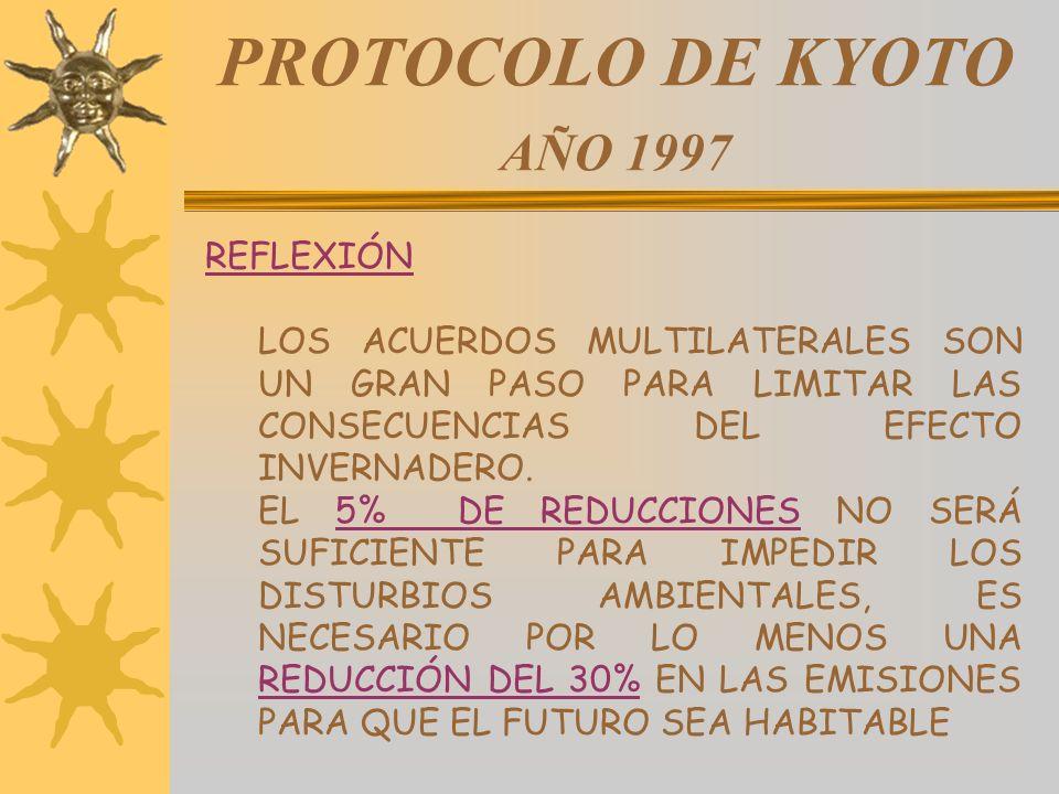 PROTOCOLO DE KYOTO AÑO 1997 REFLEXIÓN