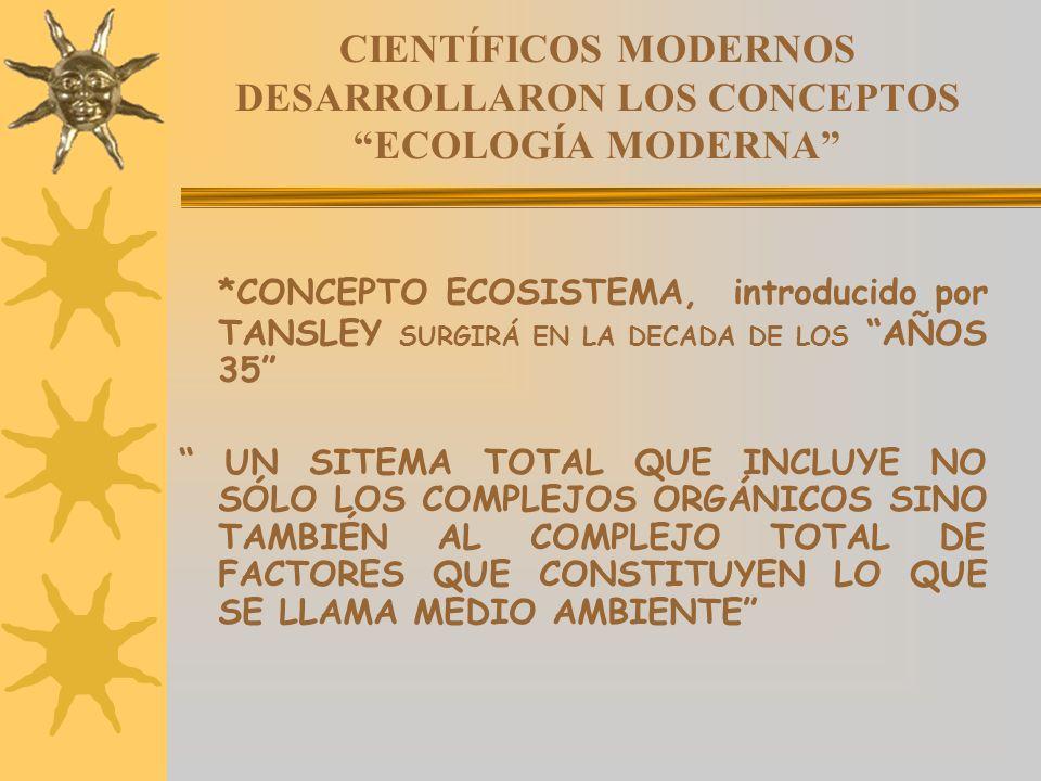 CIENTÍFICOS MODERNOS DESARROLLARON LOS CONCEPTOS ECOLOGÍA MODERNA