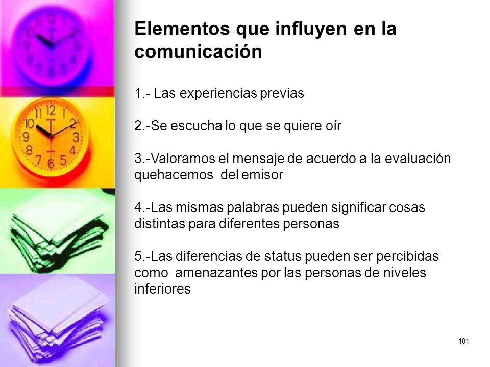 Elementos que influyen en la comunicación