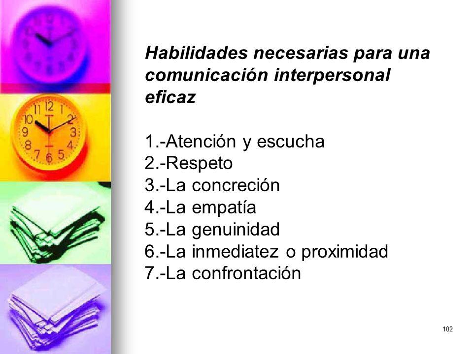 Habilidades necesarias para una comunicación interpersonal