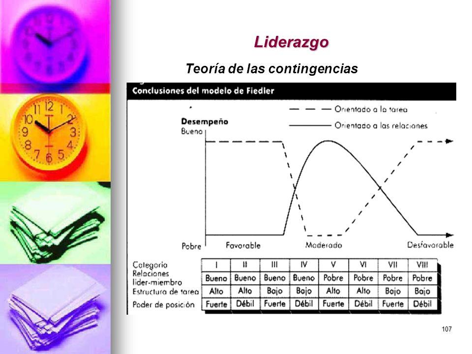 Teoría de las contingencias