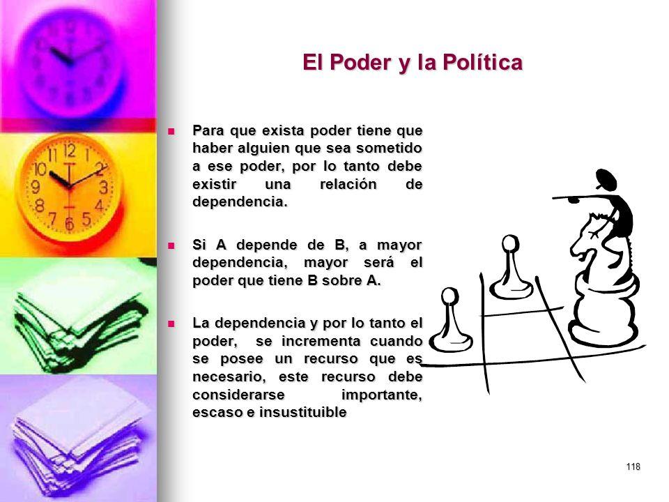 El Poder y la Política