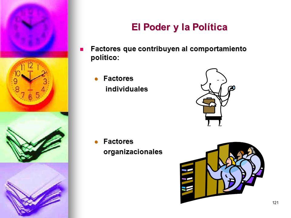El Poder y la Política Factores que contribuyen al comportamiento político: Factores. individuales.