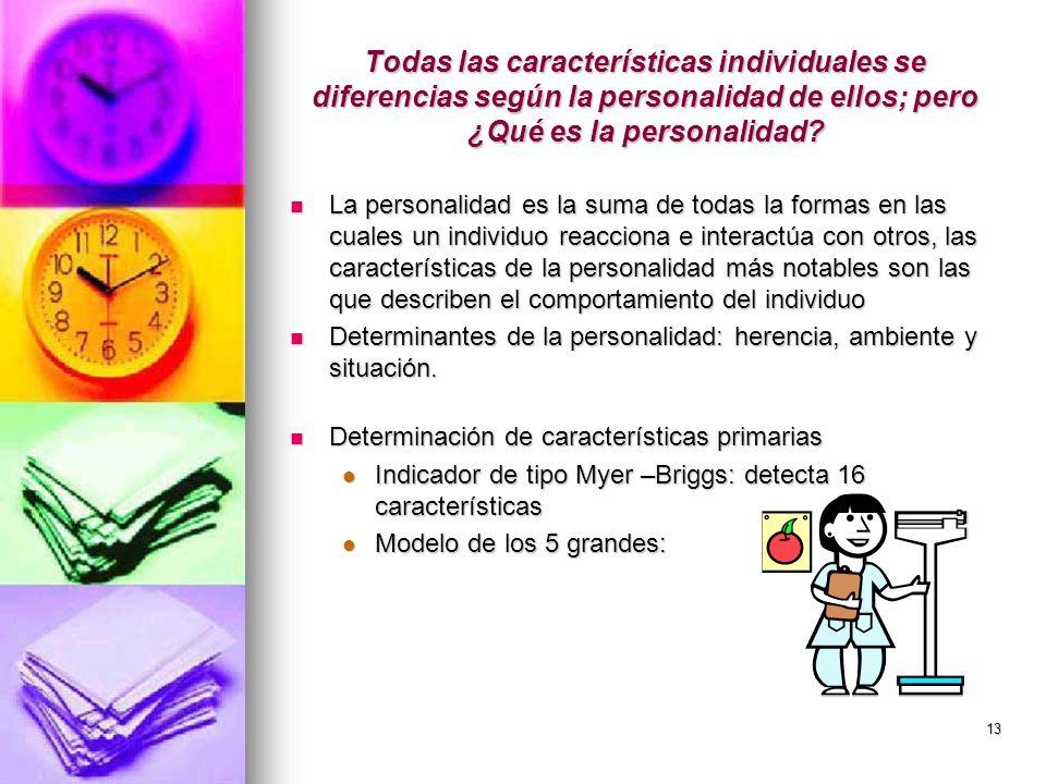 Todas las características individuales se diferencias según la personalidad de ellos; pero ¿Qué es la personalidad