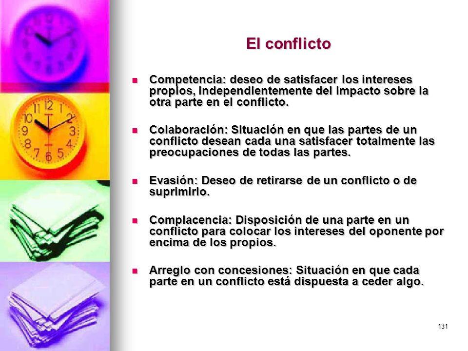 El conflicto Competencia: deseo de satisfacer los intereses propios, independientemente del impacto sobre la otra parte en el conflicto.