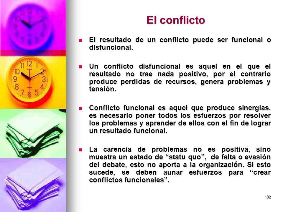 El conflicto El resultado de un conflicto puede ser funcional o disfuncional.