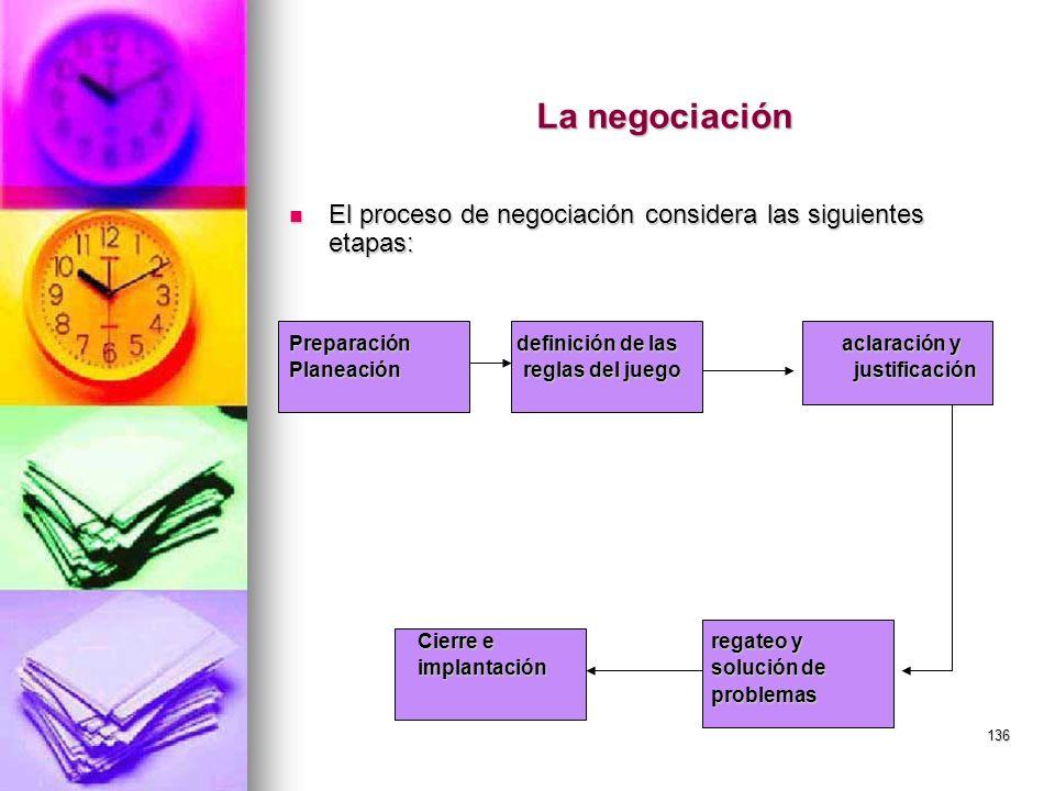 La negociación El proceso de negociación considera las siguientes etapas: Preparación definición de las aclaración y.