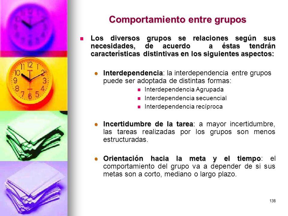 Comportamiento entre grupos
