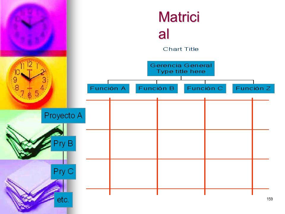 Matricial