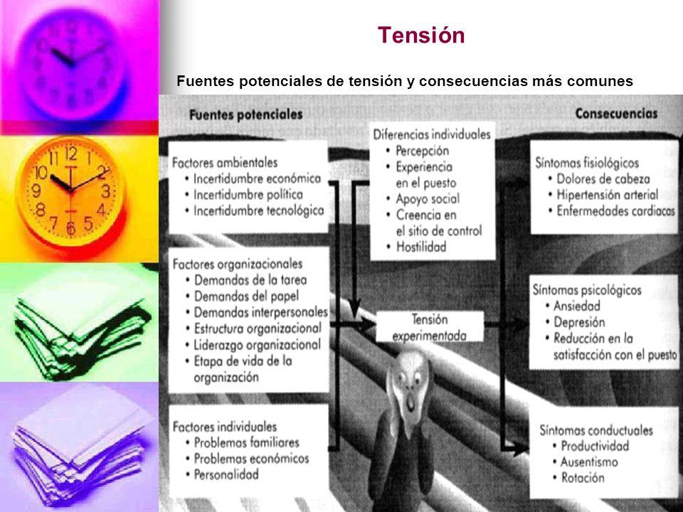 Tensión Fuentes potenciales de tensión y consecuencias más comunes