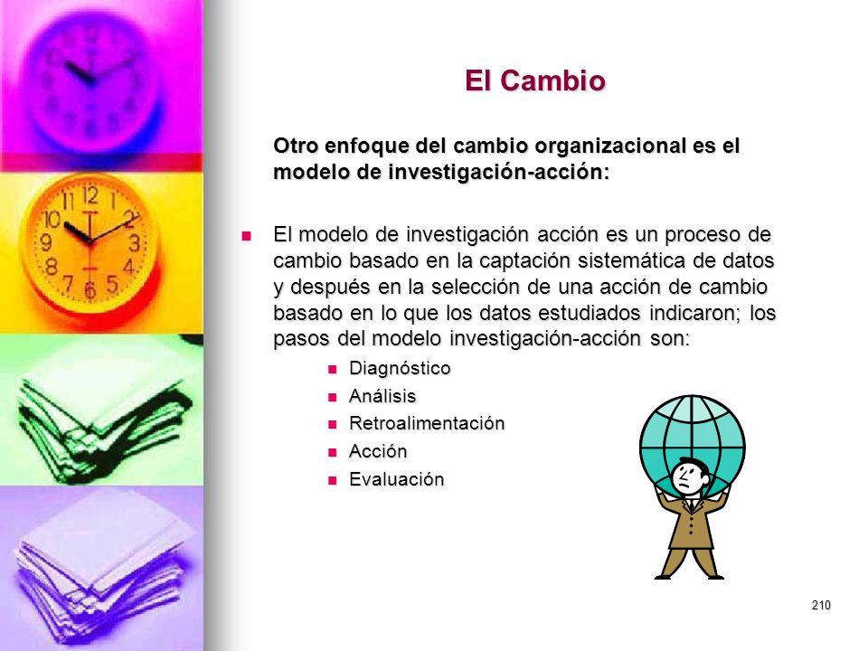 El Cambio Otro enfoque del cambio organizacional es el modelo de investigación-acción: