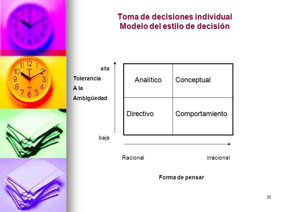 Toma de decisiones individual Modelo del estilo de decisión