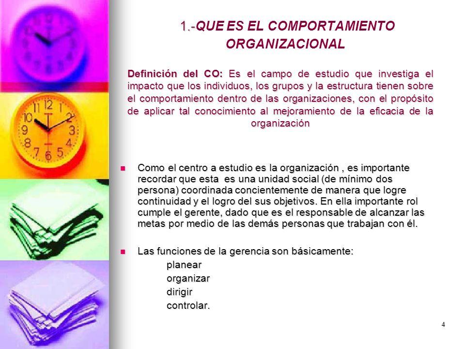 1.-QUE ES EL COMPORTAMIENTO ORGANIZACIONAL