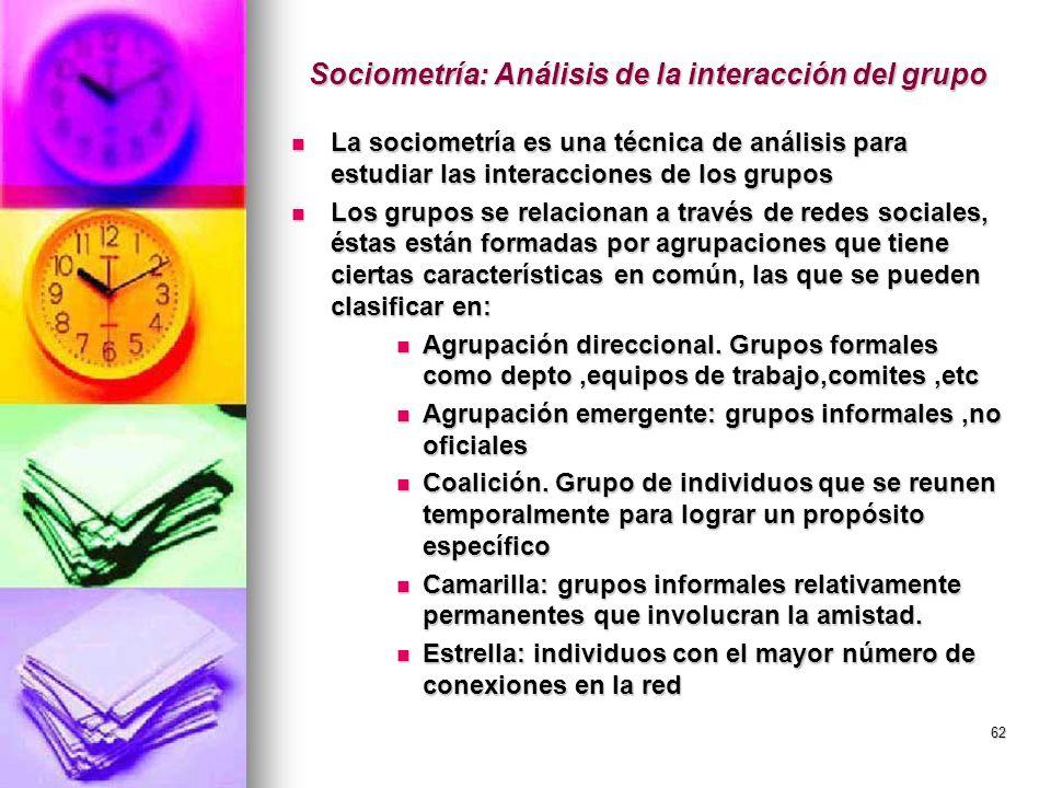 Sociometría: Análisis de la interacción del grupo