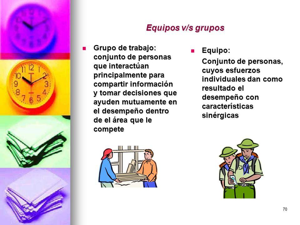 Equipos v/s grupos