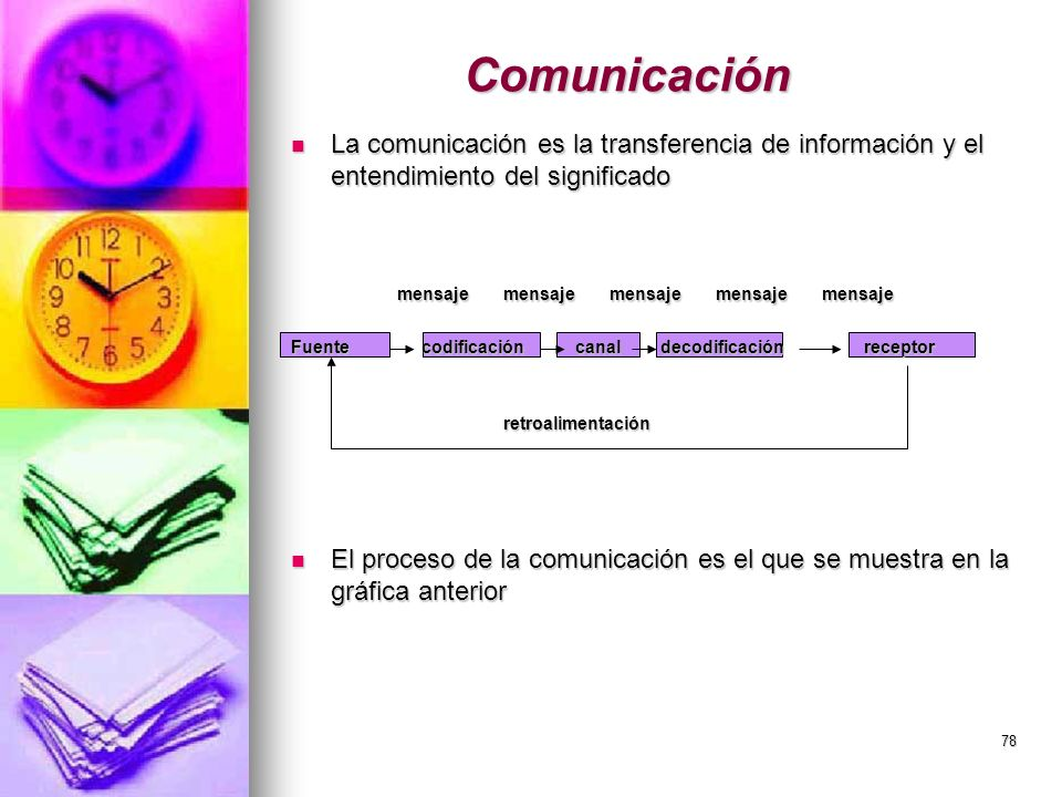 Comunicación La comunicación es la transferencia de información y el entendimiento del significado.