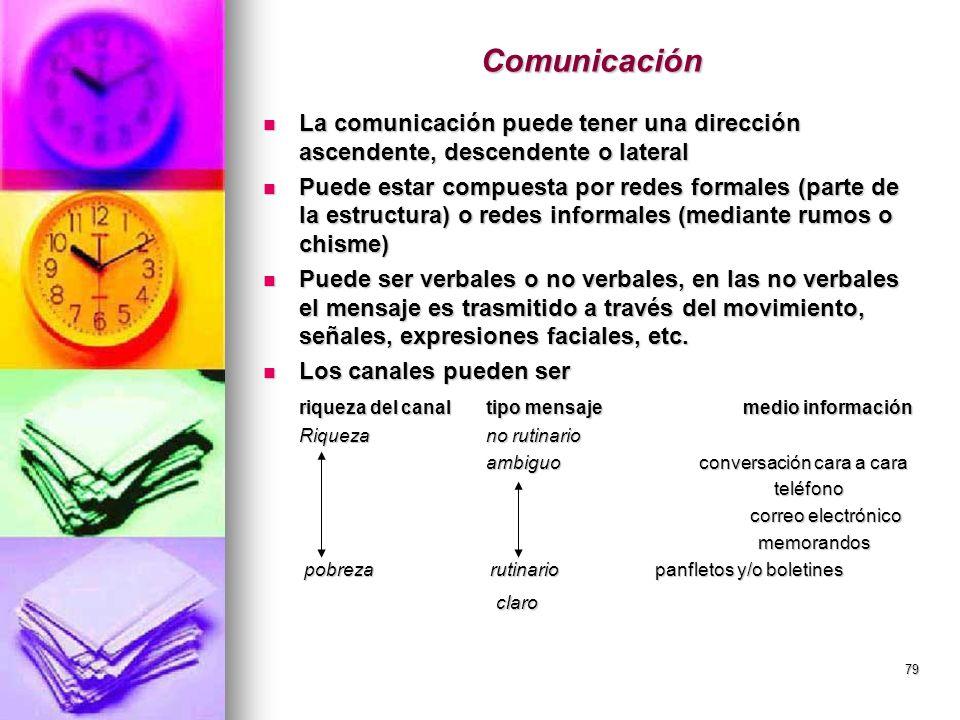 Comunicación La comunicación puede tener una dirección ascendente, descendente o lateral.