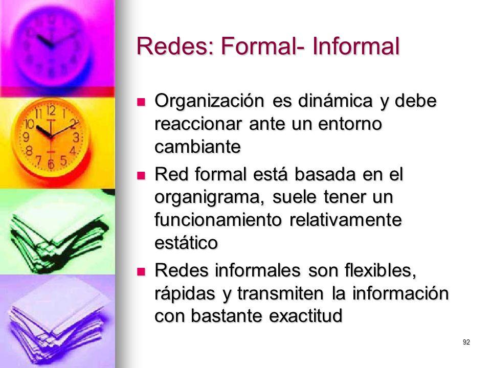 Redes: Formal- Informal