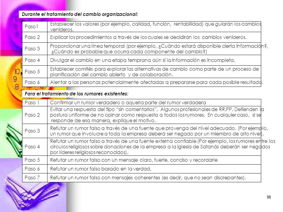 Durante el tratamiento del cambio organizacional: