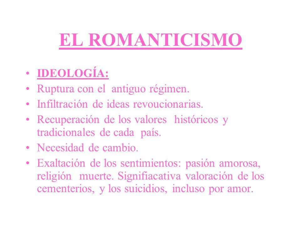 EL ROMANTICISMO IDEOLOGÍA: Ruptura con el antiguo régimen.