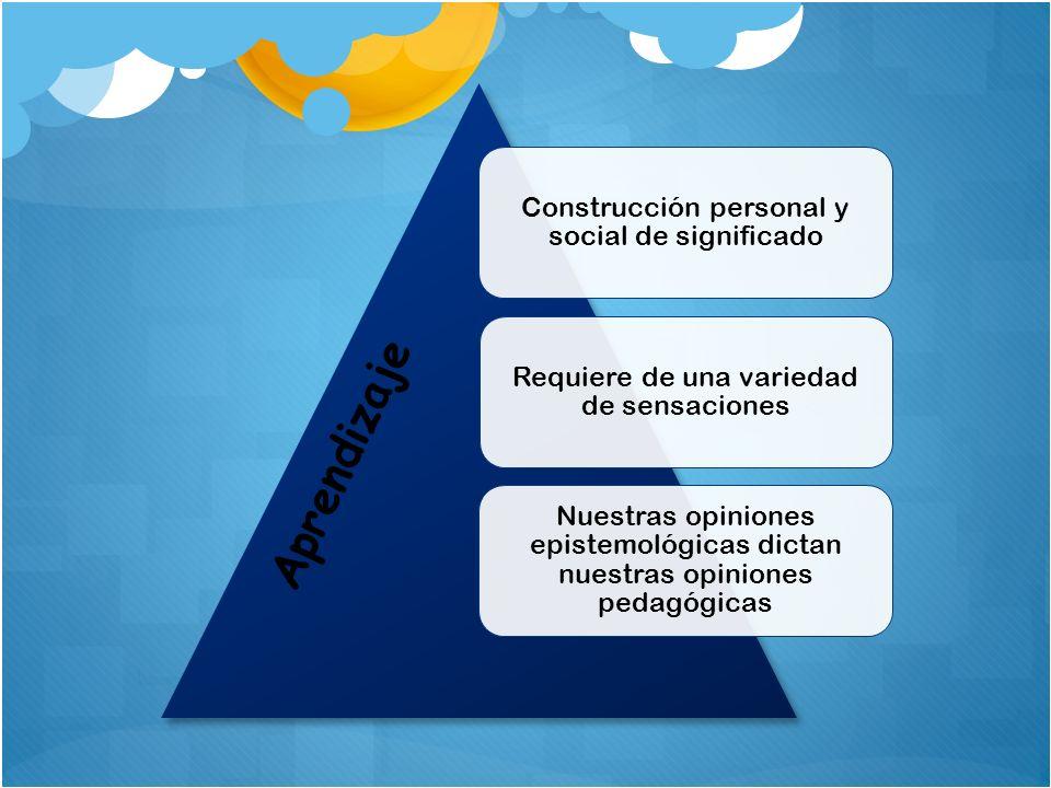 Aprendizaje Construcción personal y social de significado