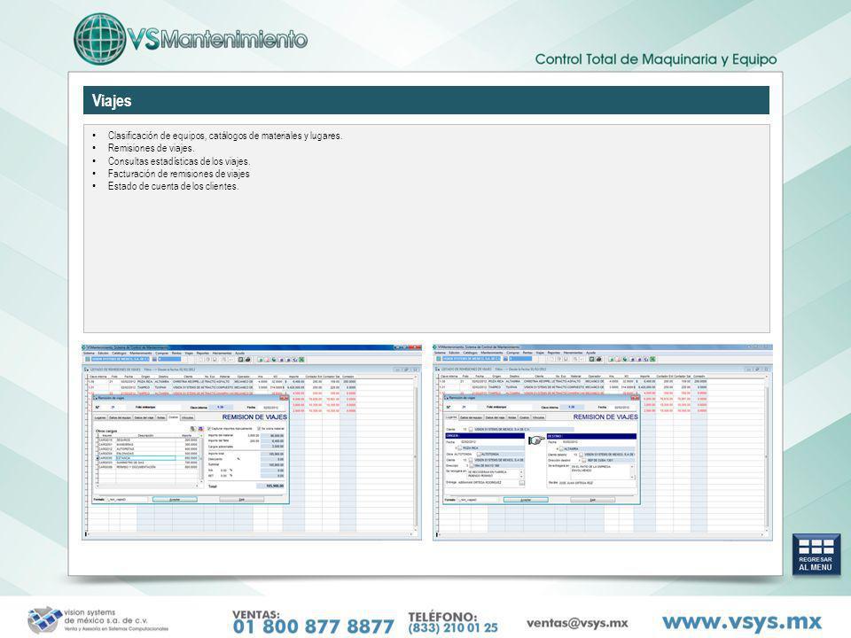Viajes Clasificación de equipos, catálogos de materiales y lugares.