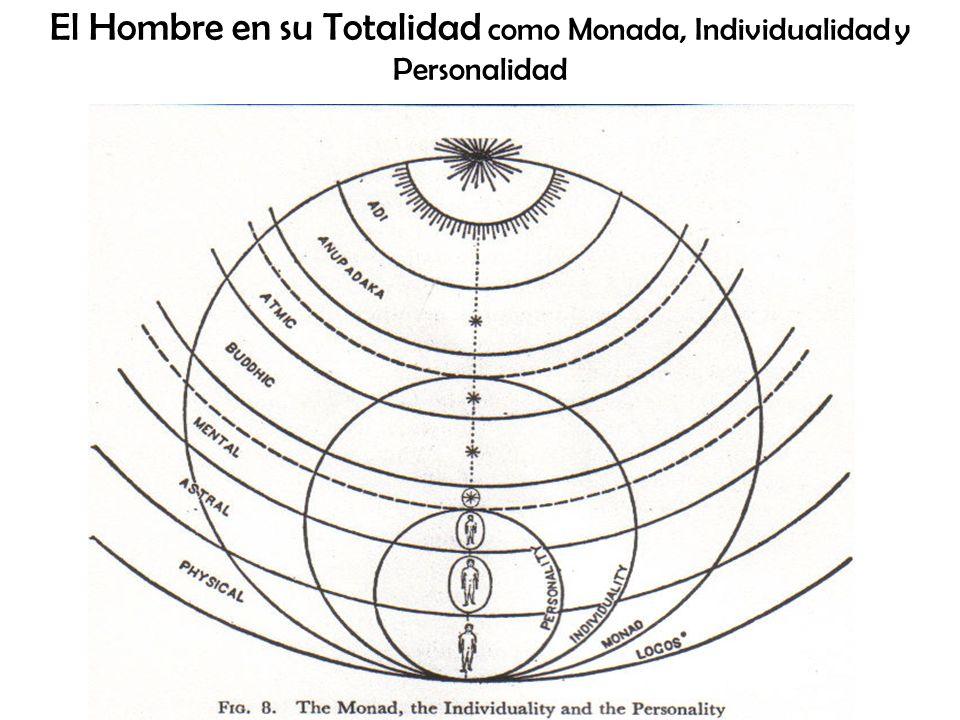 El Hombre en su Totalidad como Monada, Individualidad y Personalidad