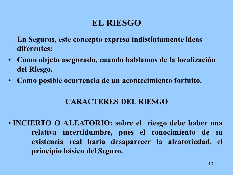 EL RIESGO En Seguros, este concepto expresa indistíntamente ideas diferentes: Como objeto asegurado, cuando hablamos de la localización del Riesgo.