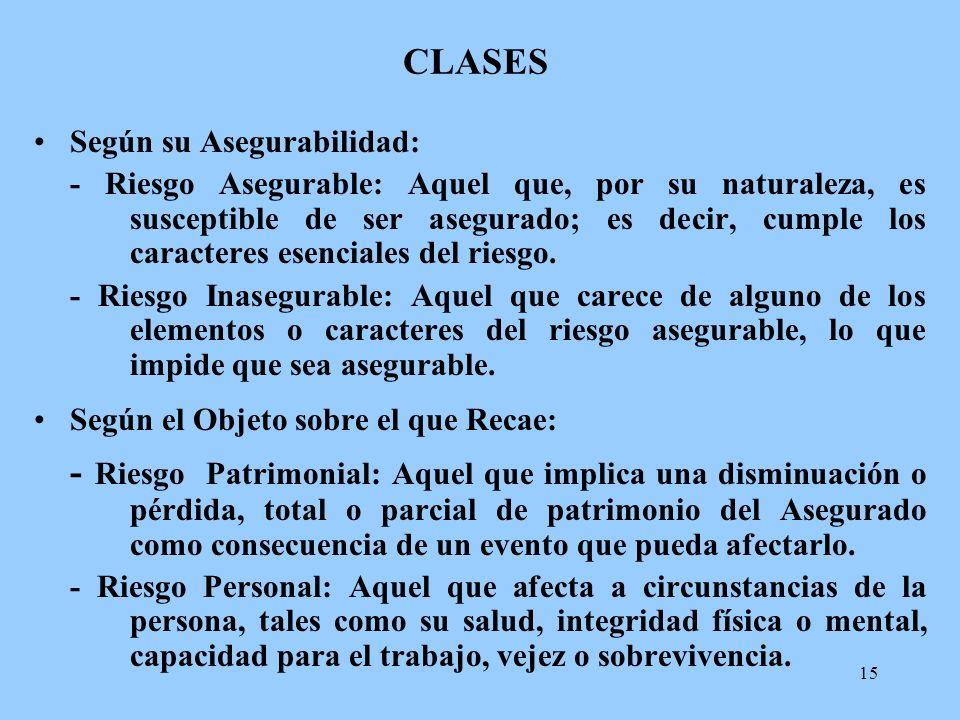 CLASES Según su Asegurabilidad: