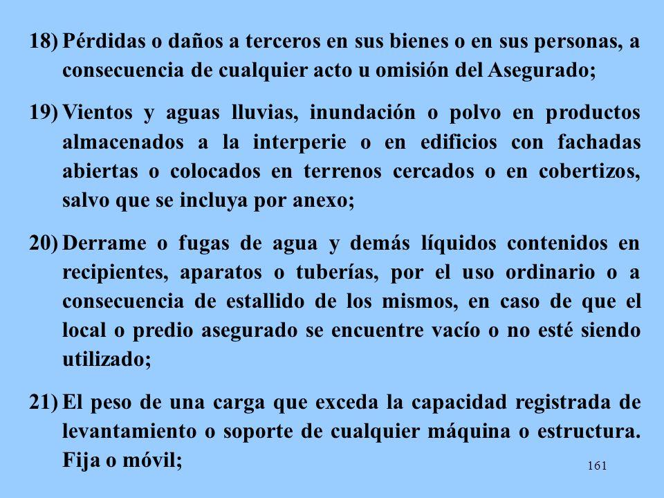 Pérdidas o daños a terceros en sus bienes o en sus personas, a consecuencia de cualquier acto u omisión del Asegurado;