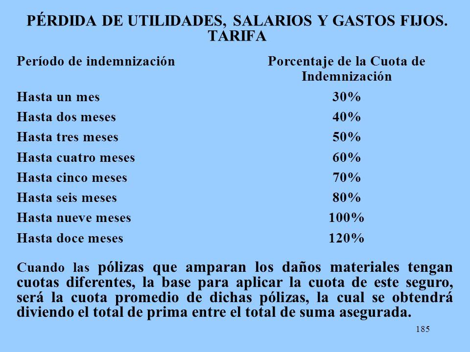 PÉRDIDA DE UTILIDADES, SALARIOS Y GASTOS FIJOS. TARIFA