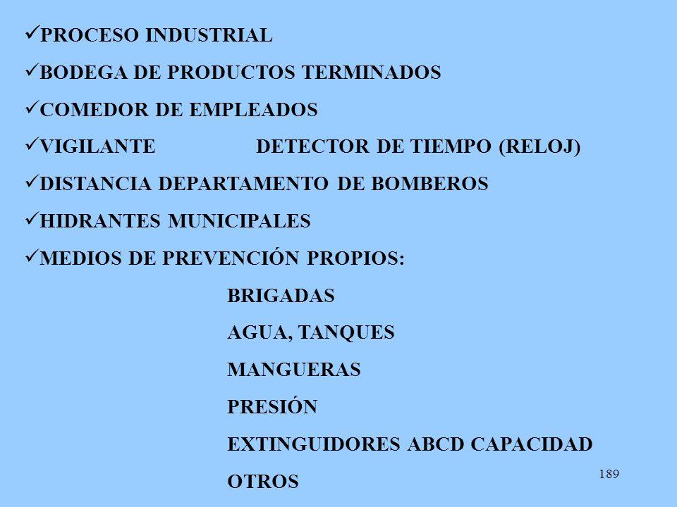 PROCESO INDUSTRIAL BODEGA DE PRODUCTOS TERMINADOS COMEDOR DE EMPLEADOS