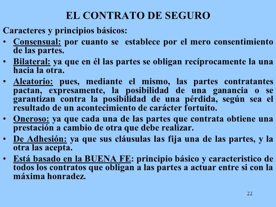 EL CONTRATO DE SEGURO Caracteres y principios básicos: