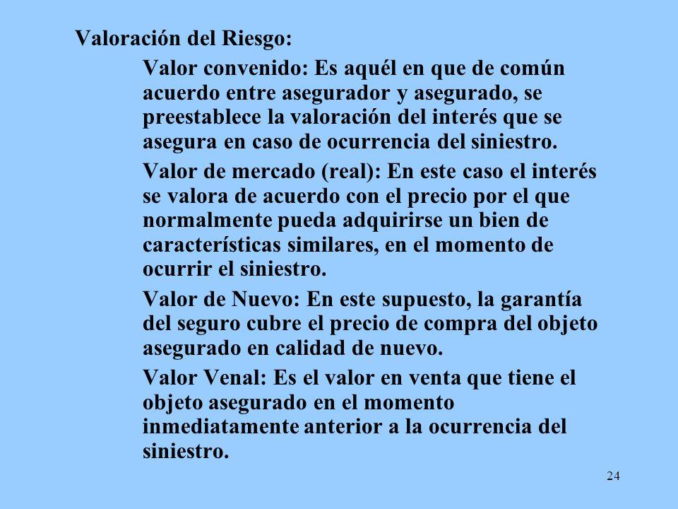 Valoración del Riesgo:
