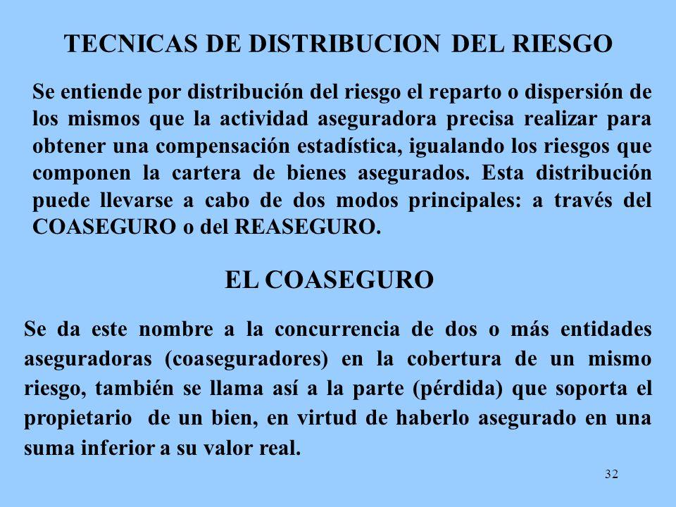 TECNICAS DE DISTRIBUCION DEL RIESGO