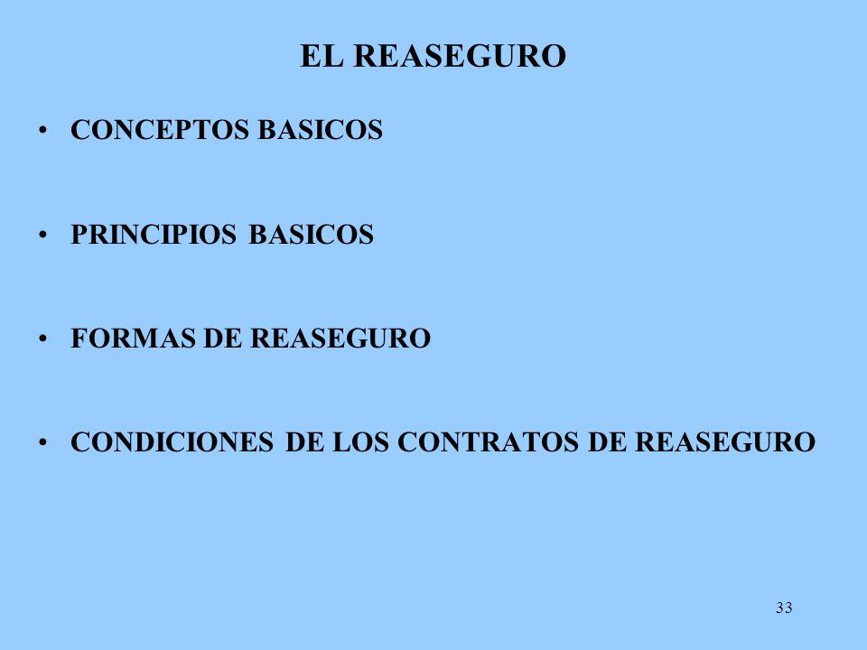 EL REASEGURO CONCEPTOS BASICOS PRINCIPIOS BASICOS FORMAS DE REASEGURO