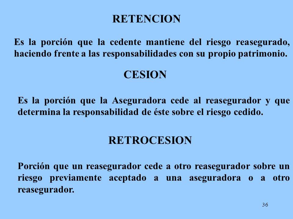 RETENCION CESION RETROCESION