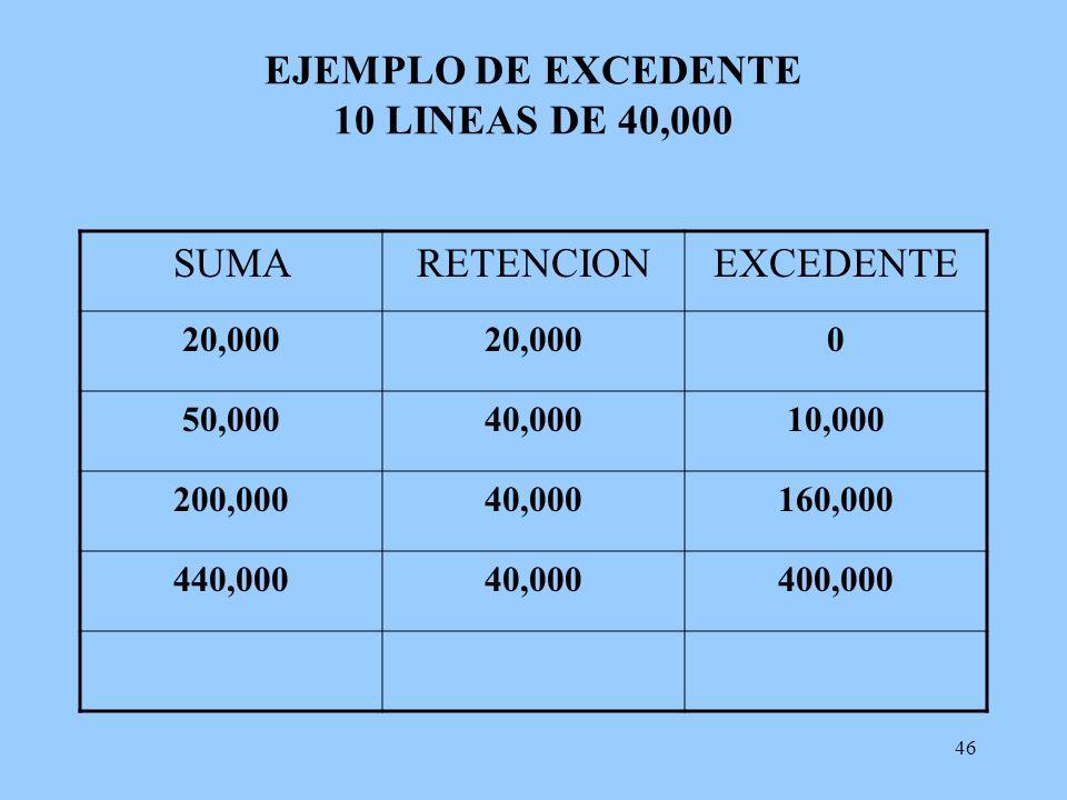EJEMPLO DE EXCEDENTE 10 LINEAS DE 40,000