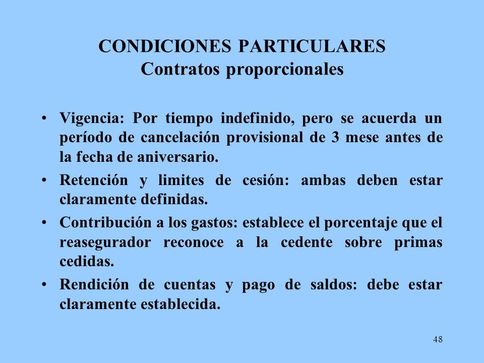 CONDICIONES PARTICULARES Contratos proporcionales