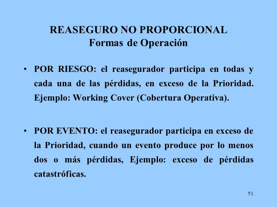 REASEGURO NO PROPORCIONAL Formas de Operación