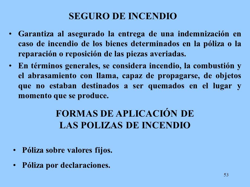 FORMAS DE APLICACIÓN DE LAS POLIZAS DE INCENDIO