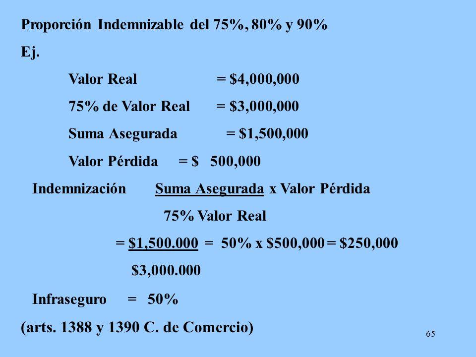 Proporción Indemnizable del 75%, 80% y 90%