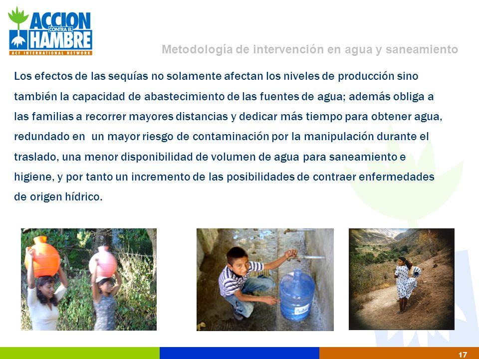 Metodología de intervención en agua y saneamiento