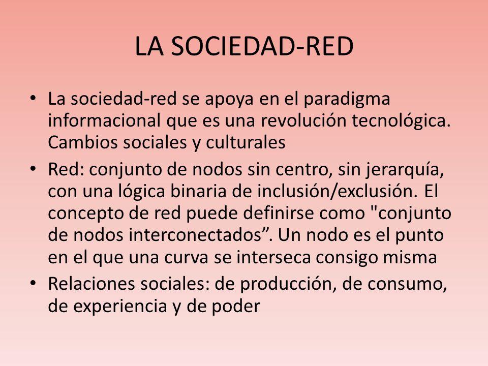 LA SOCIEDAD-RED La sociedad-red se apoya en el paradigma informacional que es una revolución tecnológica. Cambios sociales y culturales.