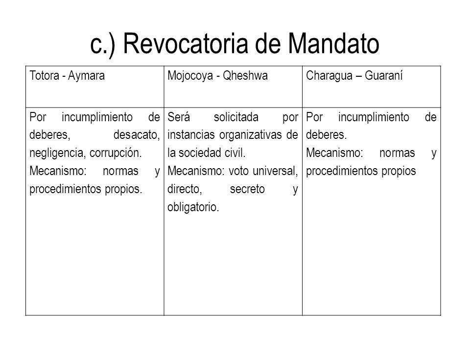 c.) Revocatoria de Mandato