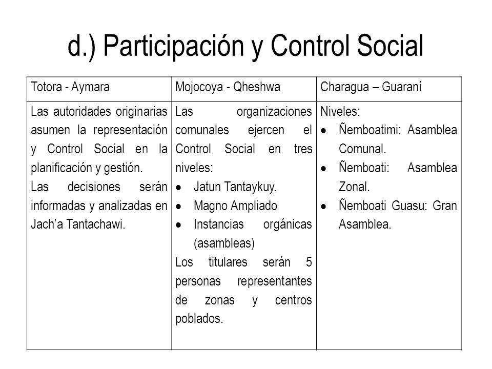 d.) Participación y Control Social