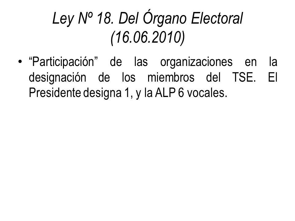 Ley Nº 18. Del Órgano Electoral (16.06.2010)